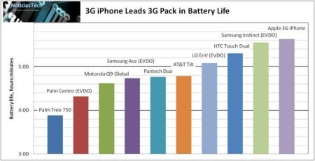 148348-Battery Life Chart for Web