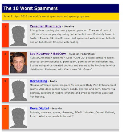 spammers.png
